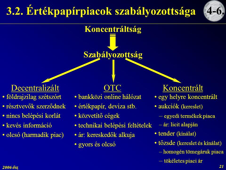 3.2. Értékpapírpiacok szabályozottsága
