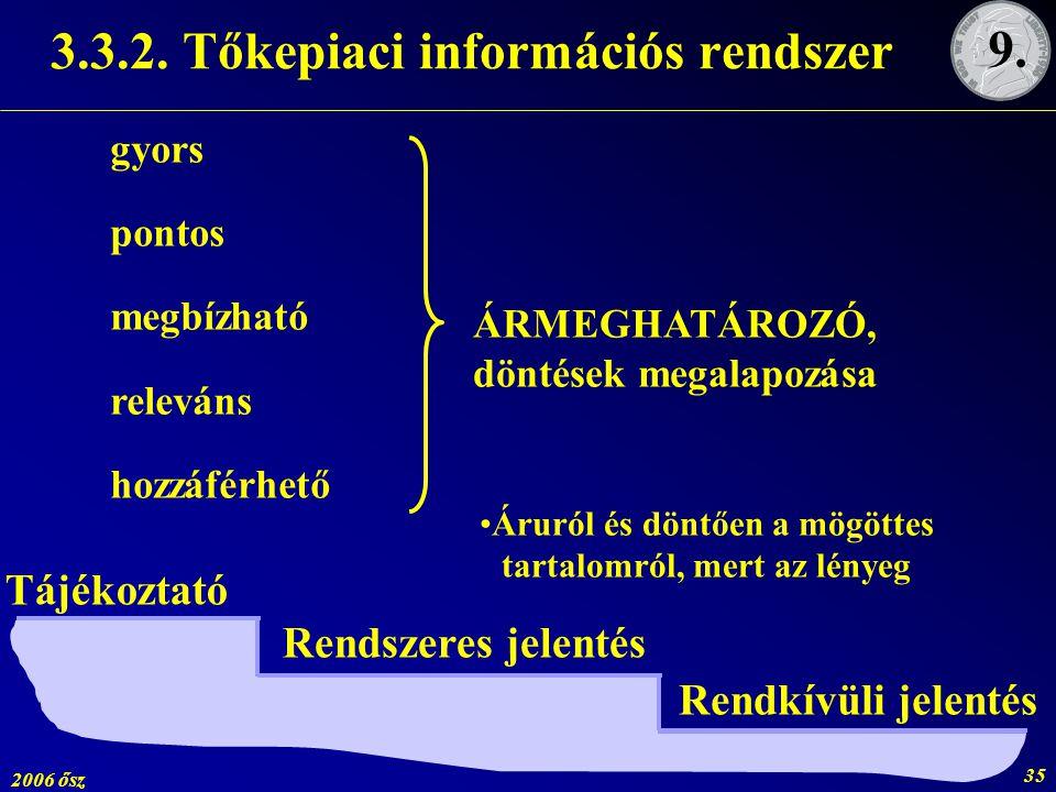 3.3.2. Tőkepiaci információs rendszer