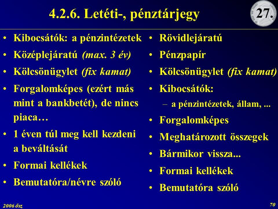 4.2.6. Letéti-, pénztárjegy 27. Kibocsátók: a pénzintézetek
