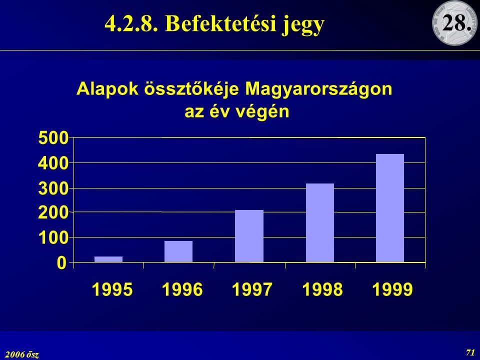 Alapok össztőkéje Magyarországon az év végén