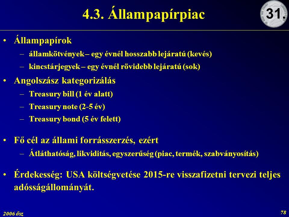 4.3. Állampapírpiac 31. Állampapírok Angolszász kategorizálás