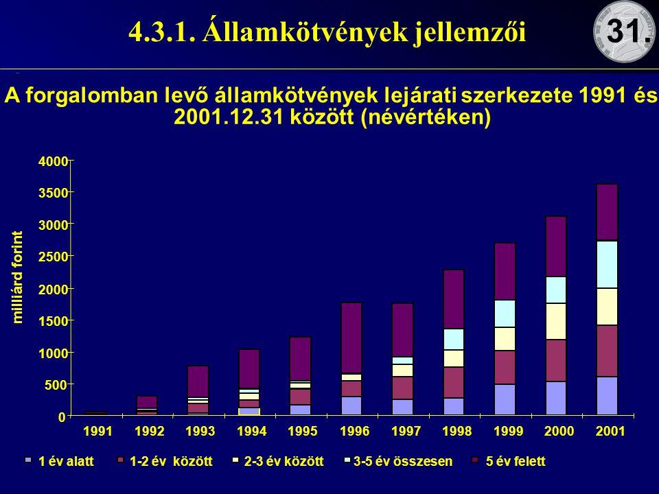 4.3.1. Államkötvények jellemzői