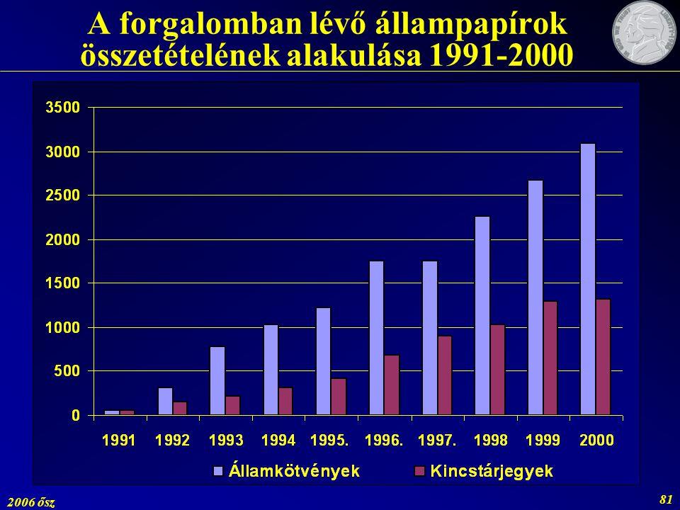 A forgalomban lévő állampapírok összetételének alakulása 1991-2000