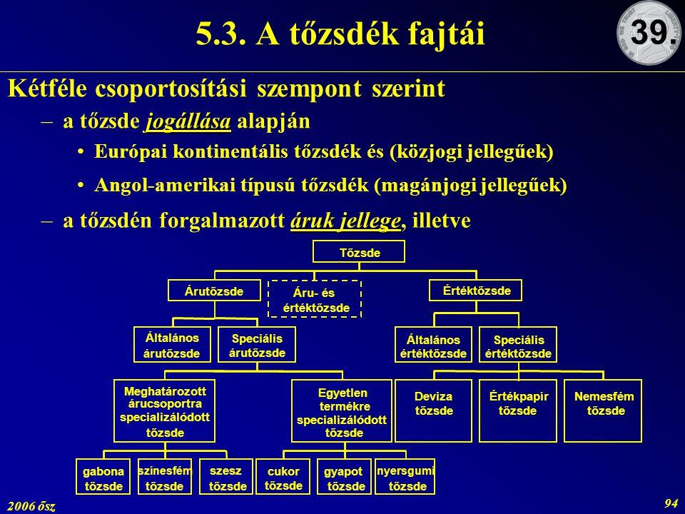 5.3. A tőzsdék fajtái 39. Kétféle csoportosítási szempont szerint