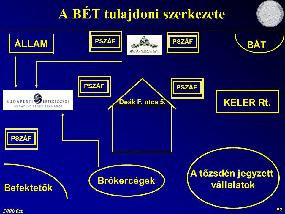 A BÉT tulajdoni szerkezete