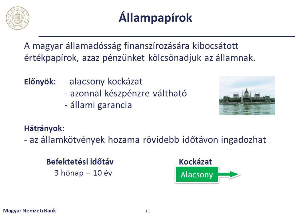 Állampapírok A magyar államadósság finanszírozására kibocsátott