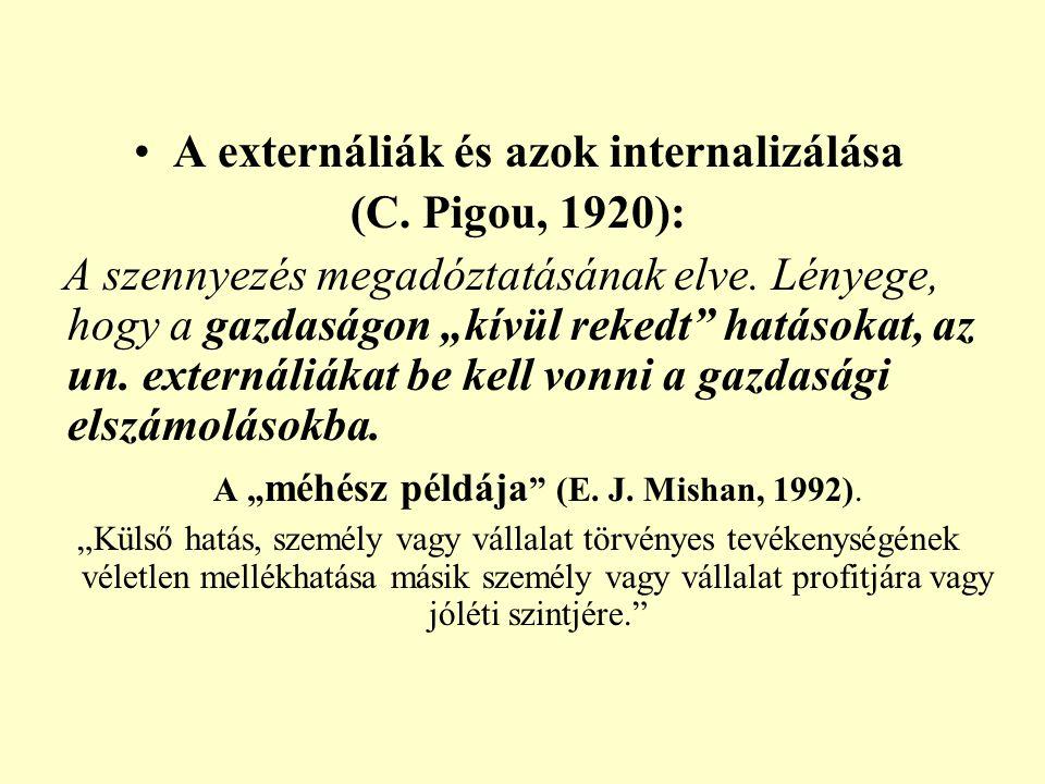 A externáliák és azok internalizálása