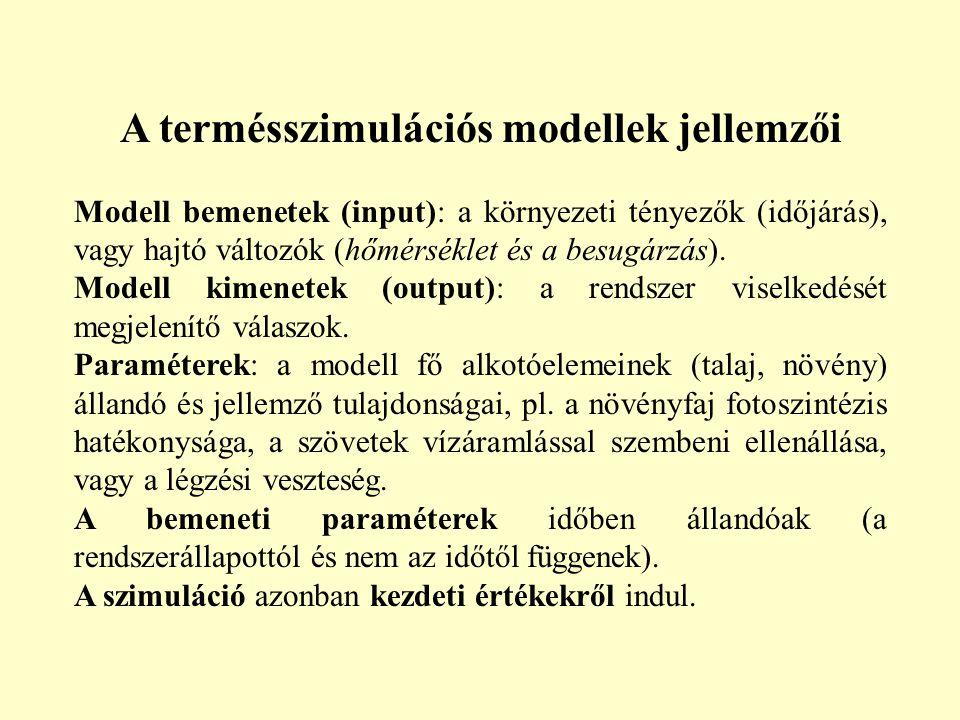 A termésszimulációs modellek jellemzői