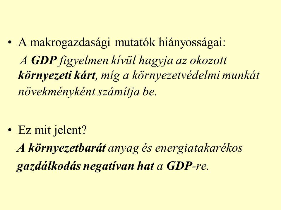 A makrogazdasági mutatók hiányosságai: