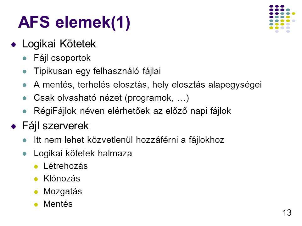 AFS elemek(1) Logikai Kötetek Fájl szerverek Fájl csoportok