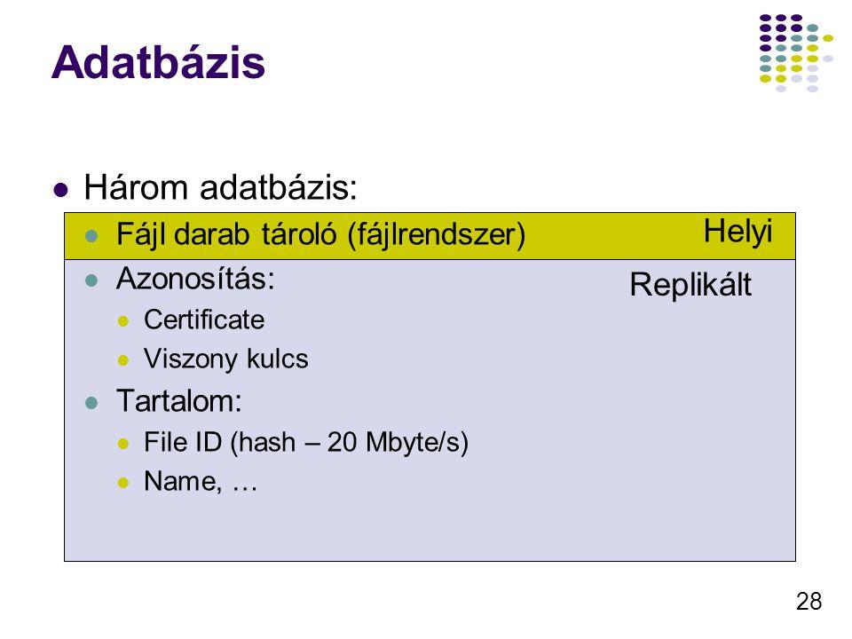 Adatbázis Három adatbázis: Helyi Replikált