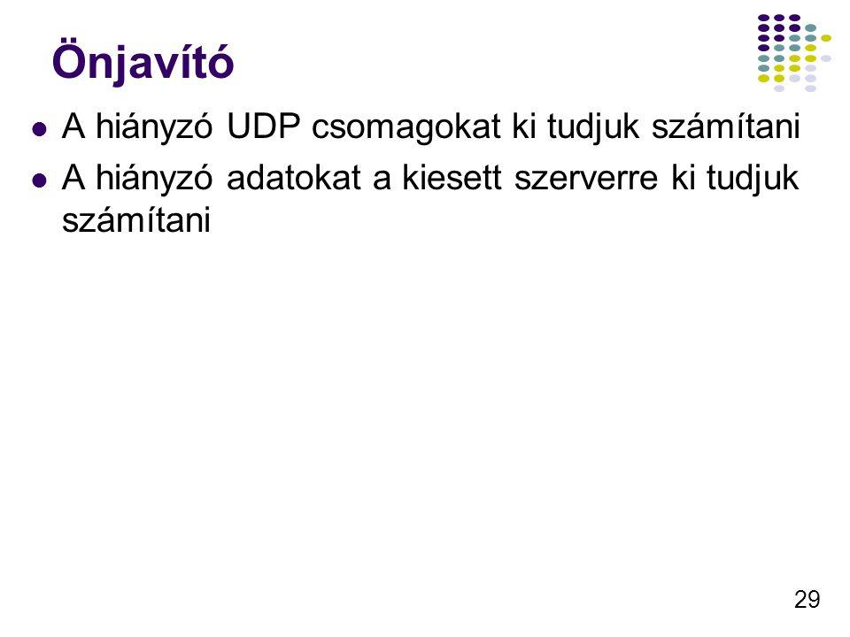 Önjavító A hiányzó UDP csomagokat ki tudjuk számítani