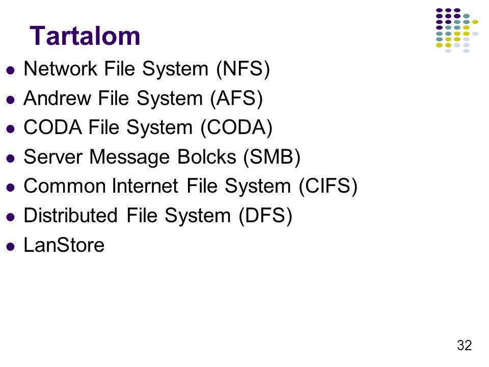 Tartalom Network File System (NFS) Andrew File System (AFS)