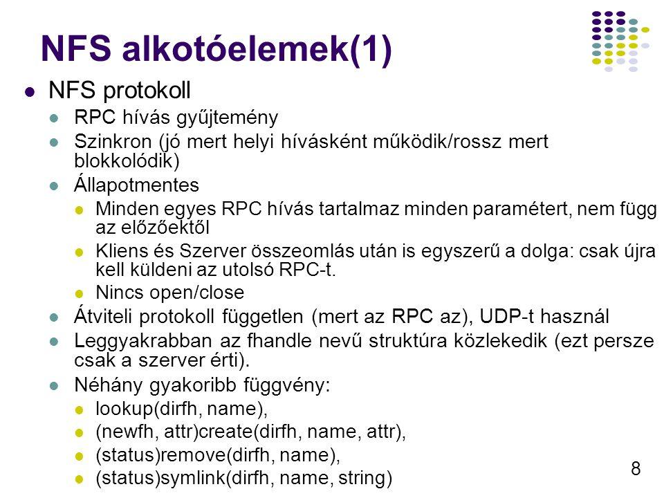 NFS alkotóelemek(1) NFS protokoll RPC hívás gyűjtemény