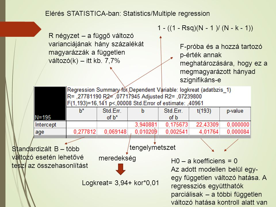 Elérés STATISTICA-ban: Statistics/Multiple regression
