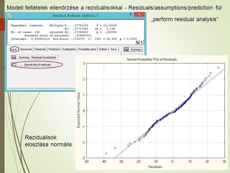 Modell feltételek ellenőrzése a reziduálisokkal - Residuals/assumptions/prediction fül full