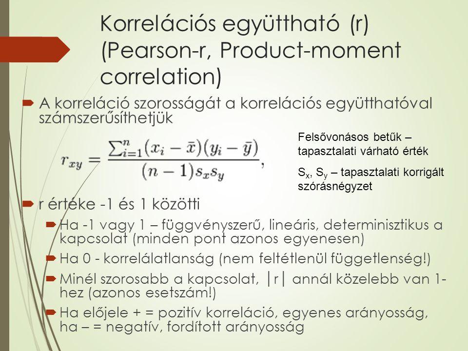 Korrelációs együttható (r) (Pearson-r, Product-moment correlation)