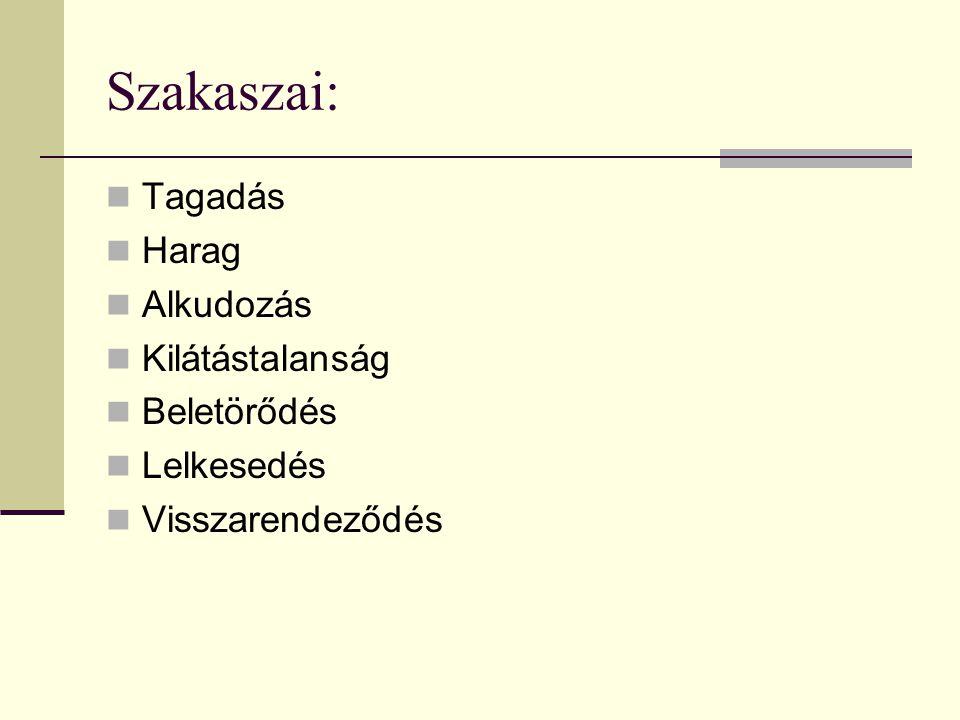 Szakaszai: Tagadás Harag Alkudozás Kilátástalanság Beletörődés