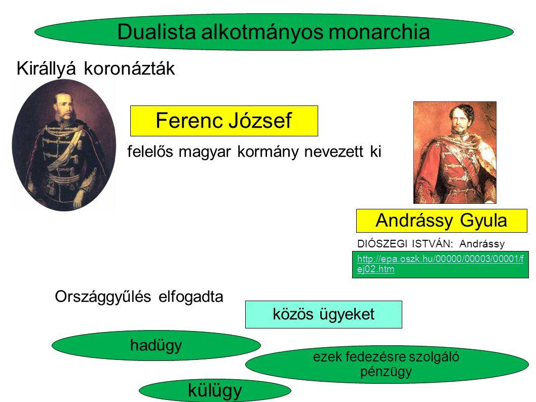 Dualista alkotmányos monarchia
