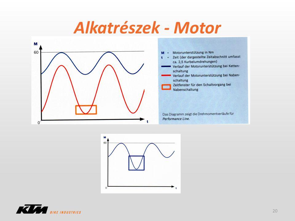 Alkatrészek - Motor