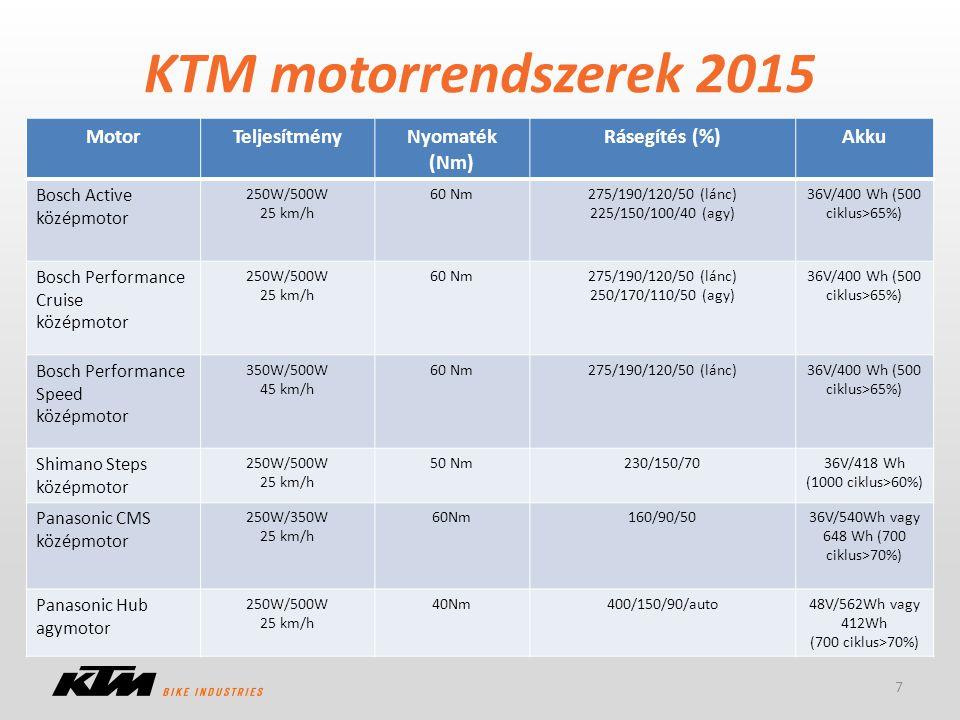 36V/540Wh vagy 648 Wh (700 ciklus>70%)