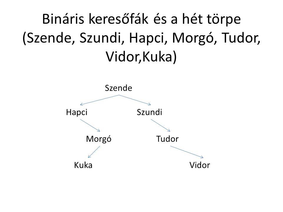 Bináris keresőfák és a hét törpe (Szende, Szundi, Hapci, Morgó, Tudor, Vidor,Kuka)