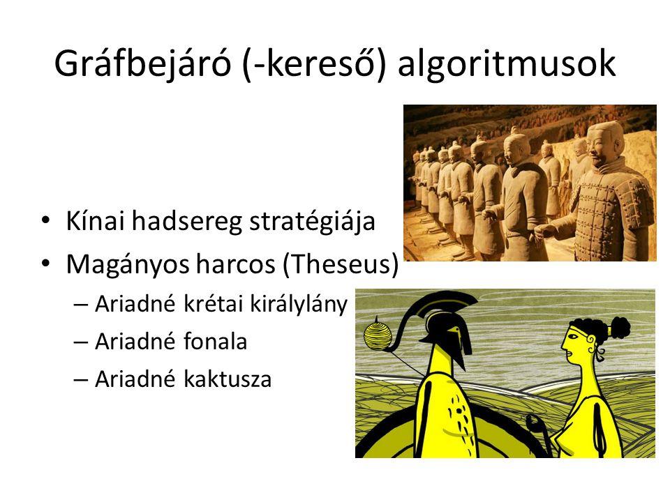 Gráfbejáró (-kereső) algoritmusok