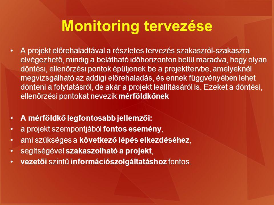 Monitoring tervezése