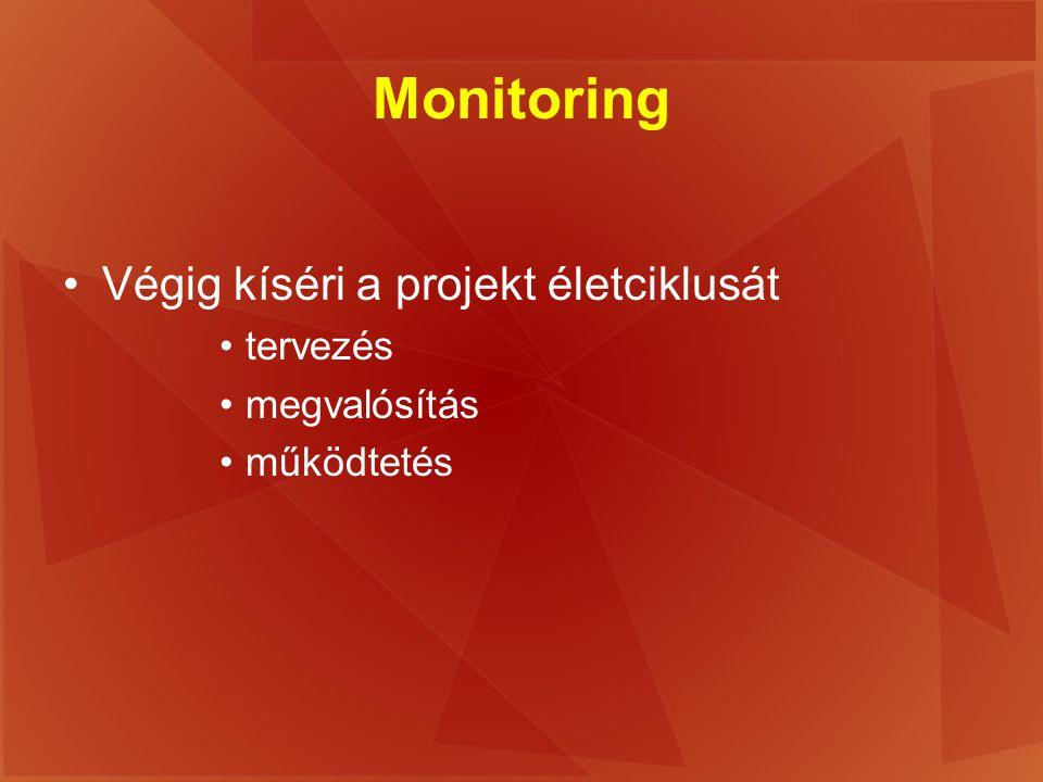 Monitoring Végig kíséri a projekt életciklusát tervezés megvalósítás