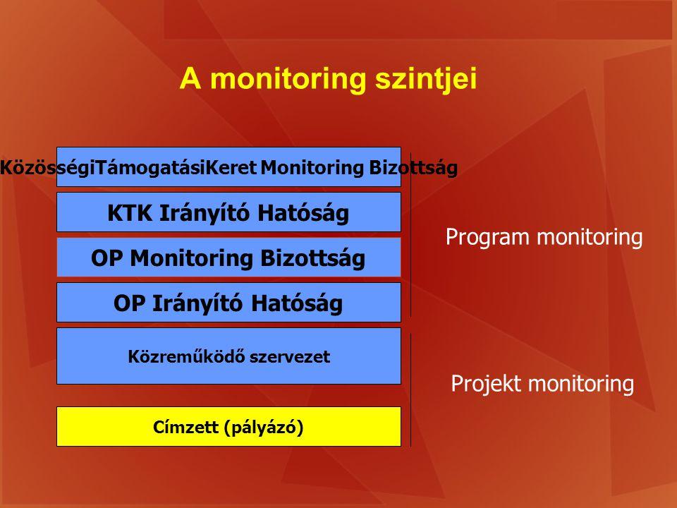 A monitoring szintjei KTK Irányító Hatóság Program monitoring