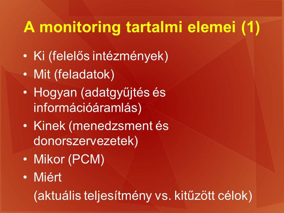A monitoring tartalmi elemei (1)