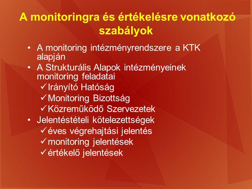 A monitoringra és értékelésre vonatkozó szabályok