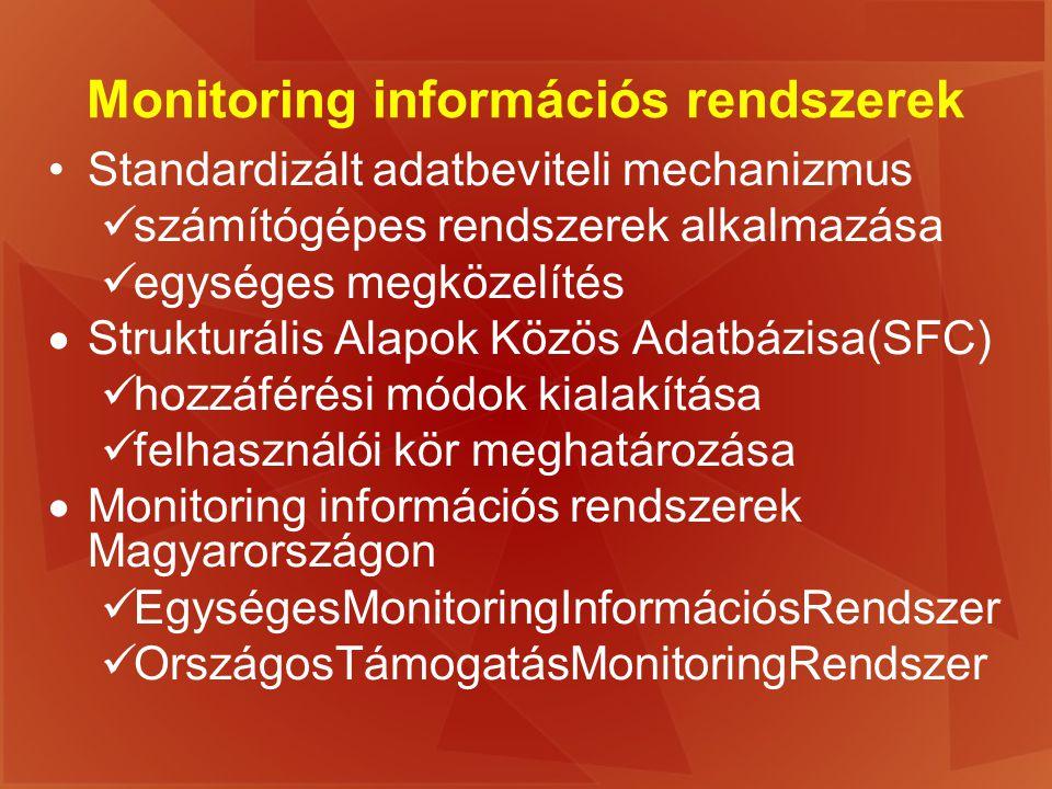 Monitoring információs rendszerek