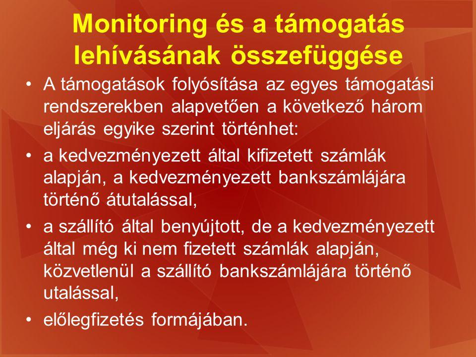 Monitoring és a támogatás lehívásának összefüggése