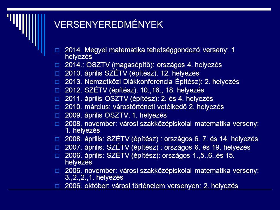 VERSENYEREDMÉNYEK 2014. Megyei matematika tehetséggondozó verseny: 1 helyezés. 2014.: OSZTV (magasépítő): országos 4. helyezés.