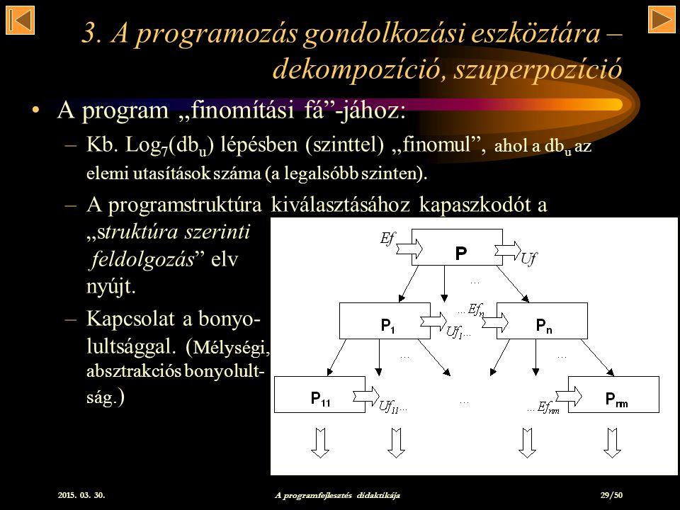 3. A programozás gondolkozási eszköztára – dekompozíció, szuperpozíció