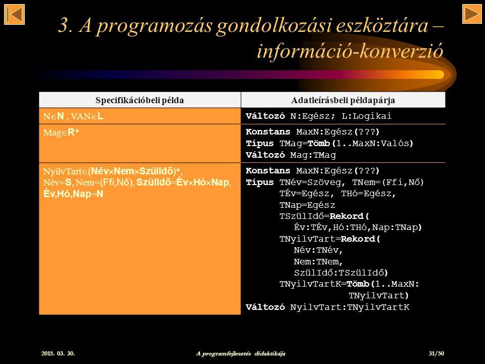 3. A programozás gondolkozási eszköztára – információ-konverzió