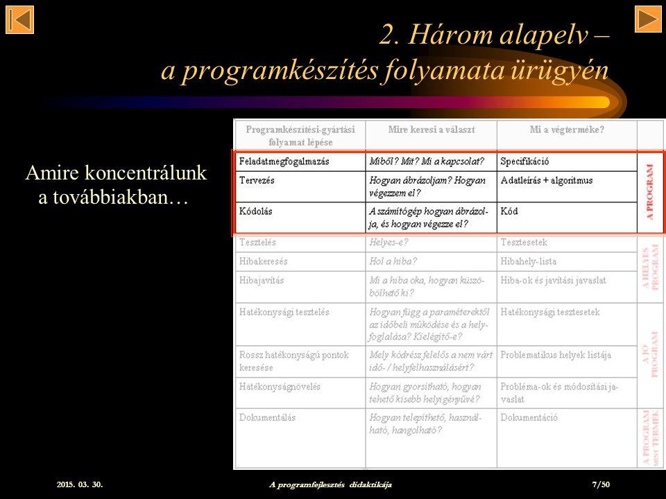 2. Három alapelv – a programkészítés folyamata ürügyén
