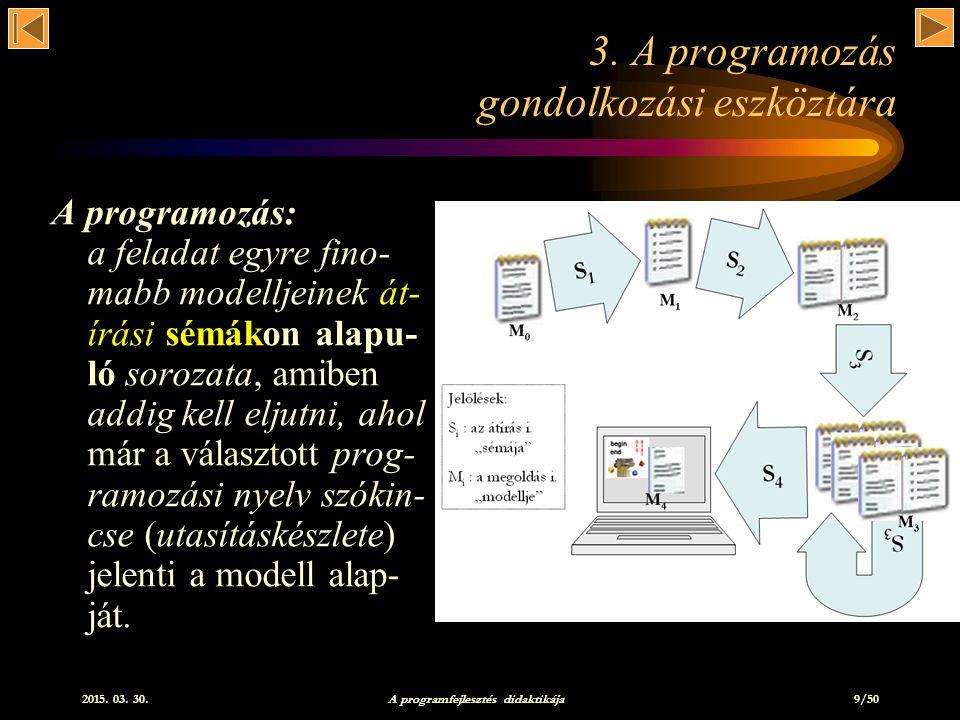 3. A programozás gondolkozási eszköztára