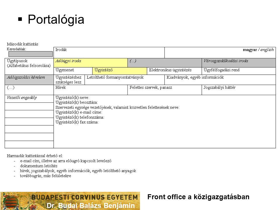 Portalógia Front office a közigazgatásban Dr. Budai Balázs Benjámin