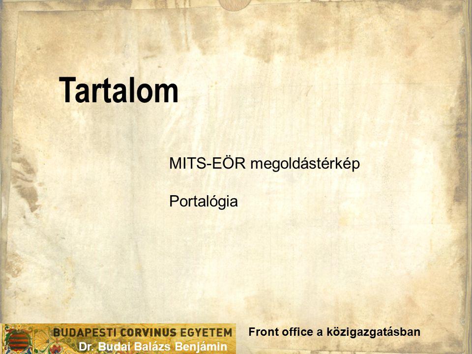 Tartalom MITS-EÖR megoldástérkép Portalógia