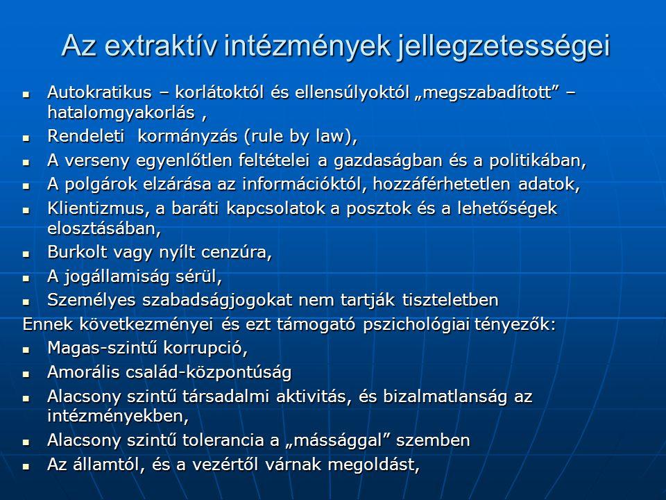 Az extraktív intézmények jellegzetességei