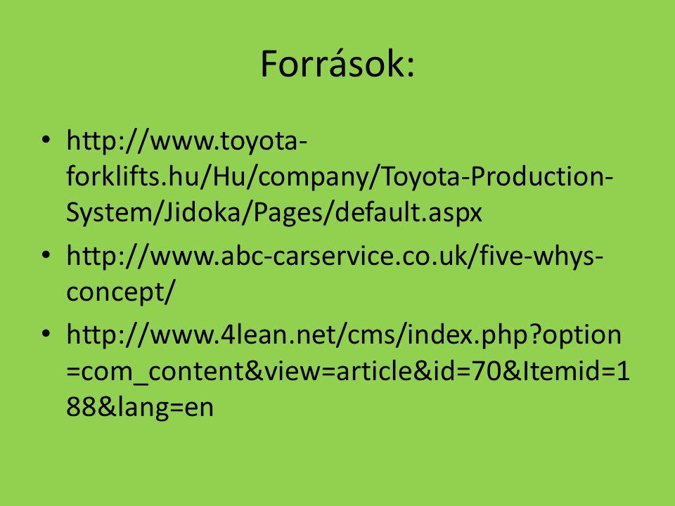 Források: http://www.toyota-forklifts.hu/Hu/company/Toyota-Production-System/Jidoka/Pages/default.aspx.