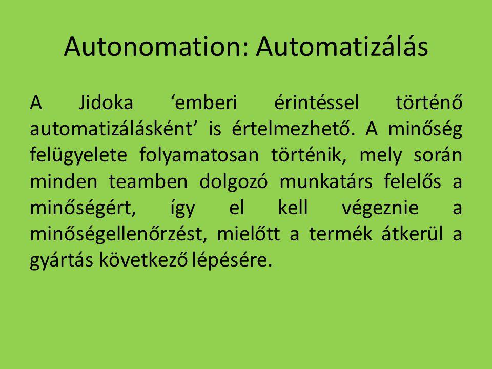 Autonomation: Automatizálás