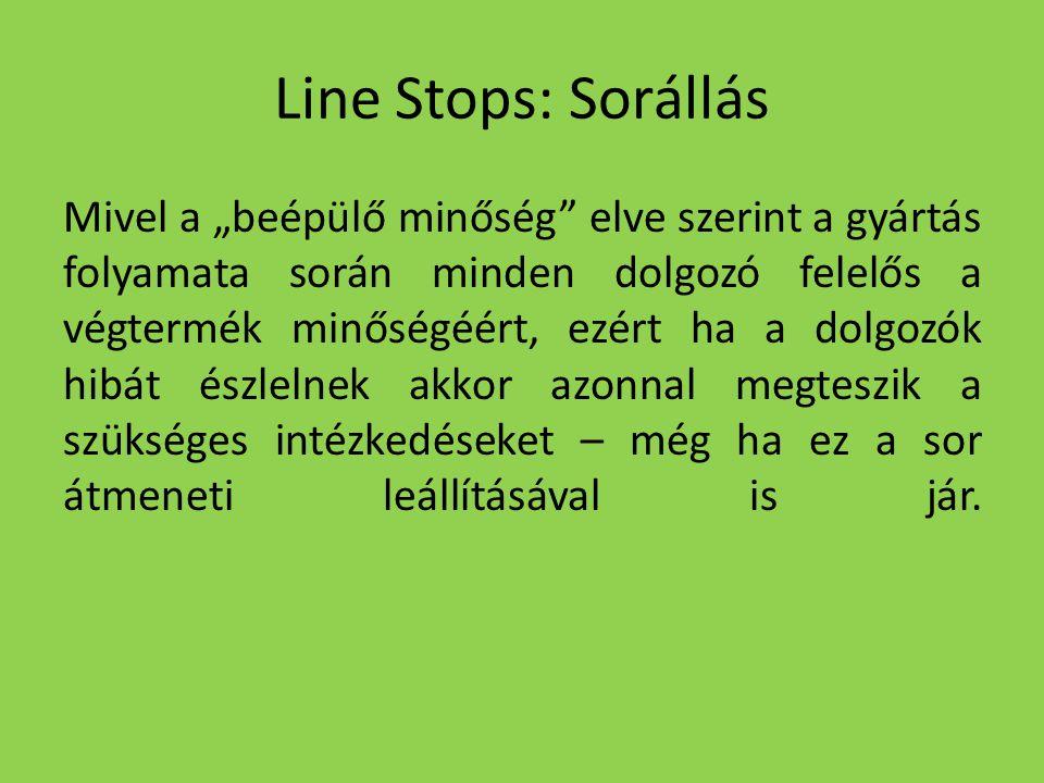 Line Stops: Sorállás