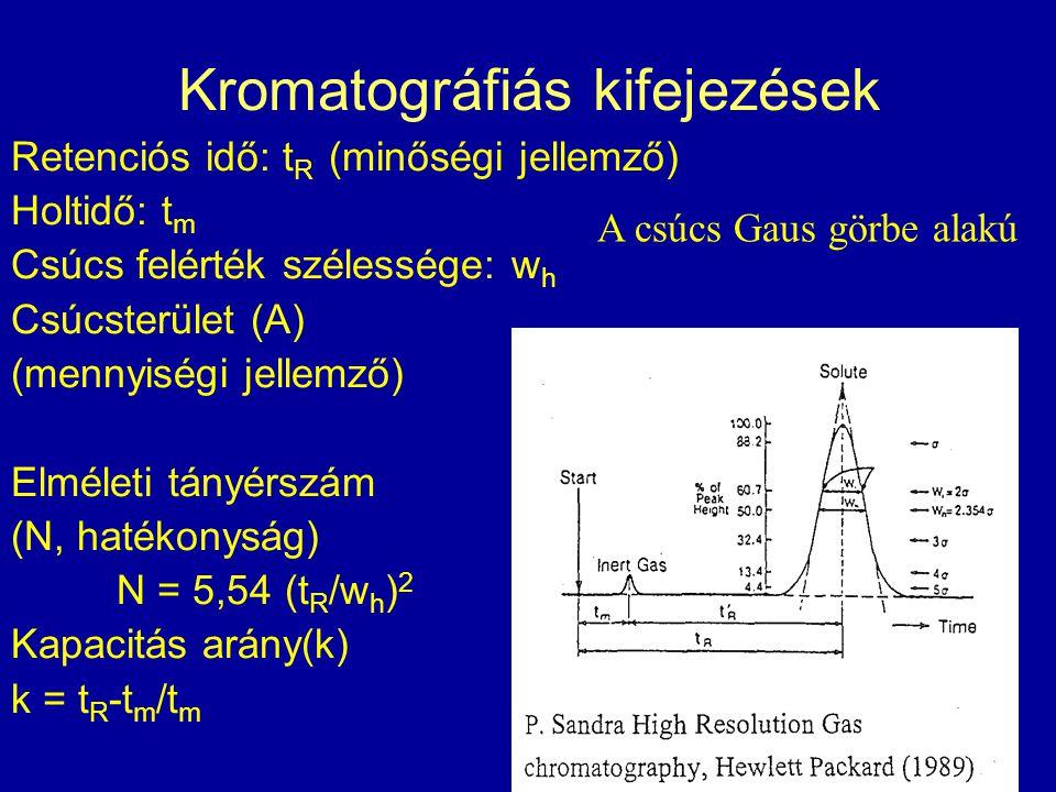 Kromatográfiás kifejezések