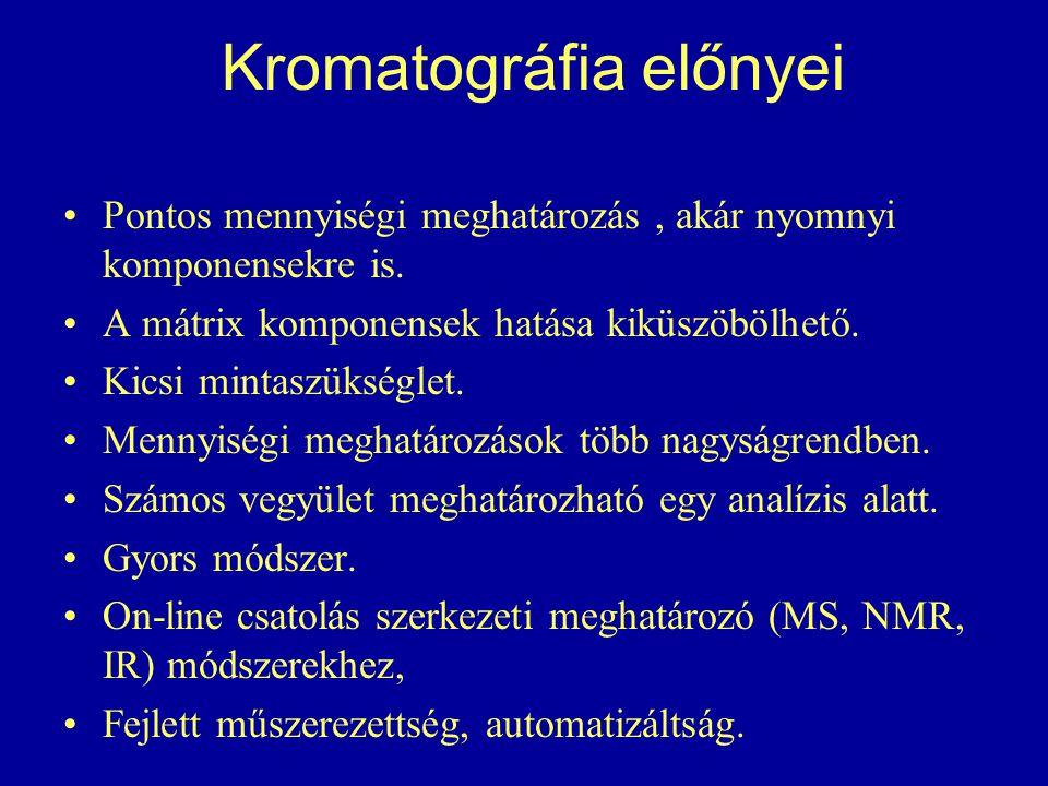 Kromatográfia előnyei