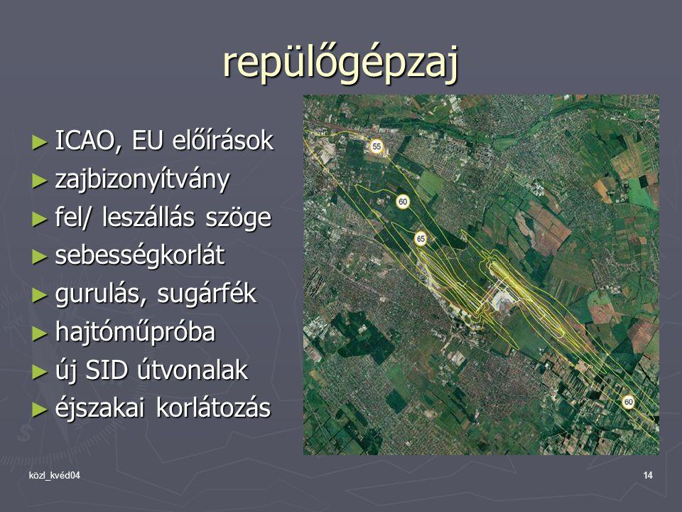 repülőgépzaj ICAO, EU előírások zajbizonyítvány fel/ leszállás szöge