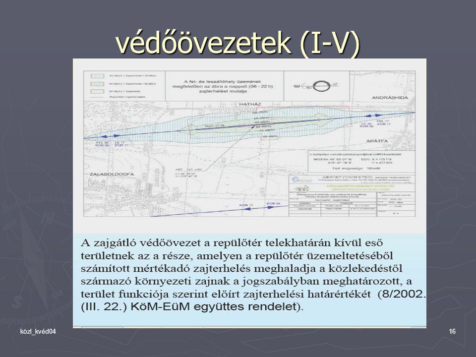védőövezetek (I-V) közl_kvéd04
