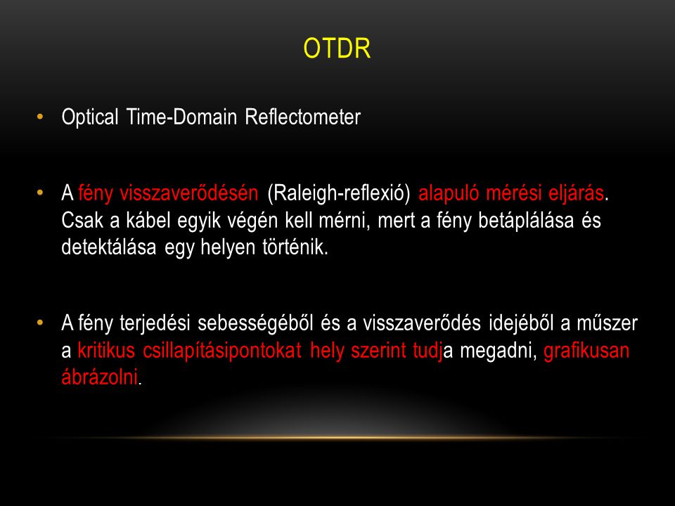 OTDR Optical Time-Domain Reflectometer